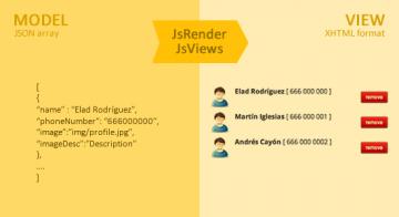 JsRender, JsViews como motor de templating para HTML5, jQuery y móviles